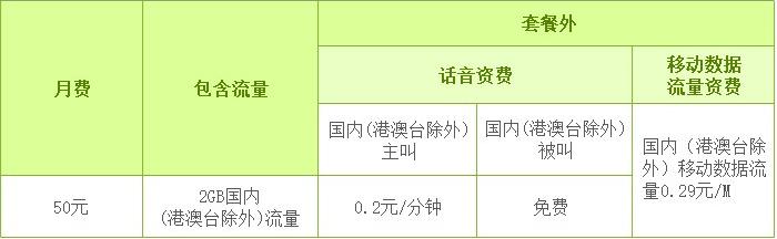 邵阳移动流量套餐资费.png
