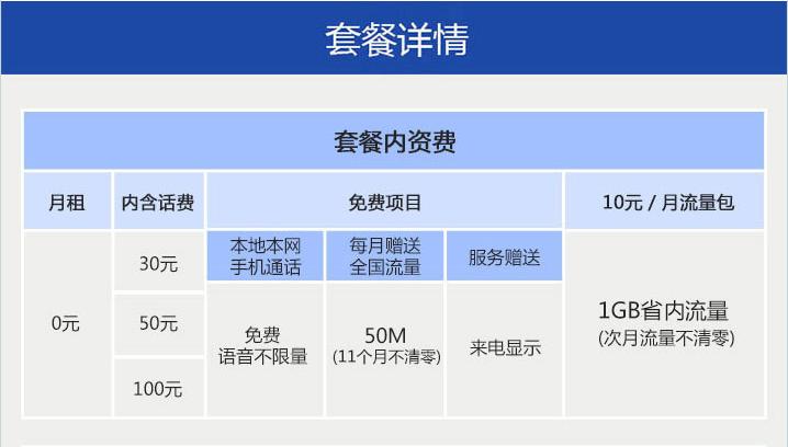 通辽电信4G阿福卡.png