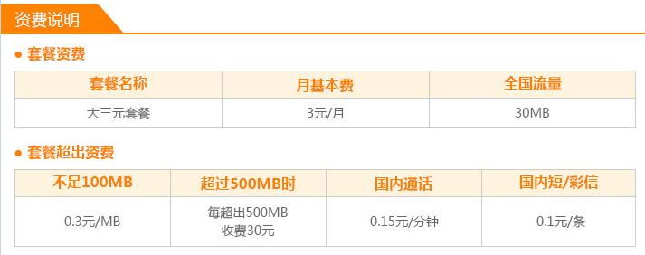 庆阳电信大三元套餐资费情况.png
