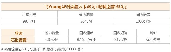 庆阳电信畅享卡4G套餐介绍.png
