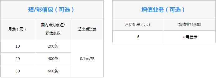 浙江舟山联通4G全国组合套餐2.png