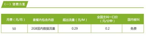汕头4G流量卡.png