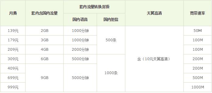 绍兴电信乐享家套餐.png