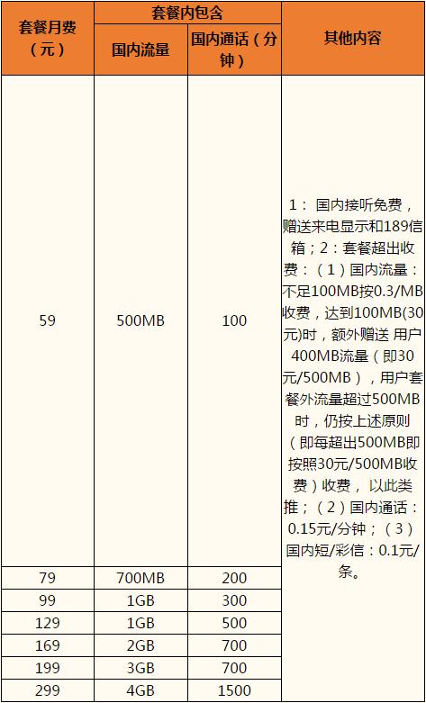 绍兴电信乐享4G套餐.png