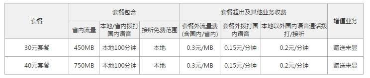 南京联通4G本地套餐.jpg