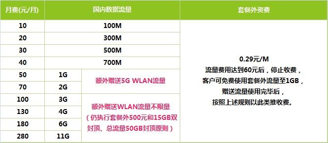 镇江中国移动月流量套餐资费标准.png