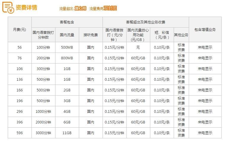 徐州联通4G全国套餐1.jpg