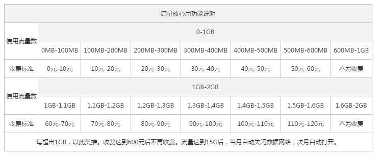 徐州联通4G全国套餐2.jpg