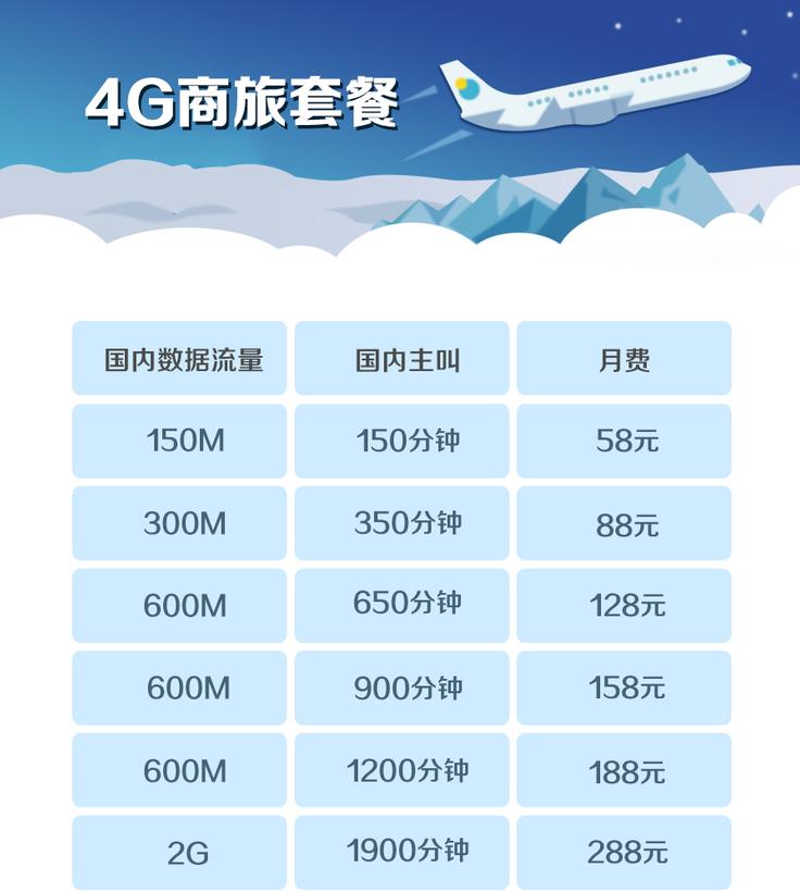 辽阳移动4G商旅套餐