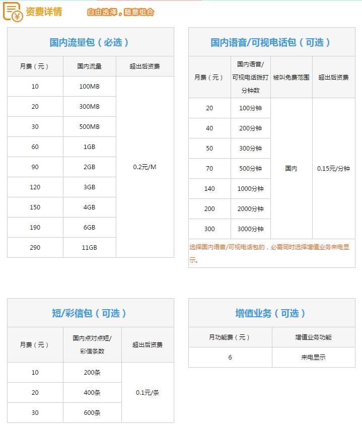 徐州联通4G全国组合套餐.jpg