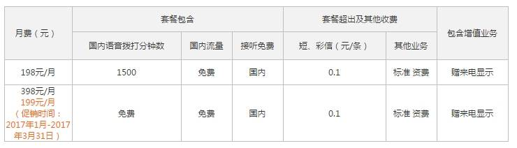 徐州联通4G冰激凌套餐.jpg