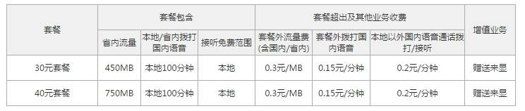 徐州联通4G本地套餐.jpg