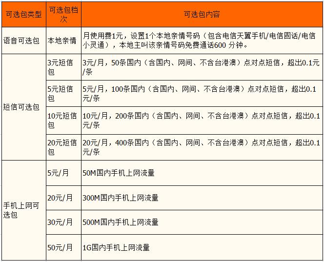 南京电信大众套餐资费详情.png
