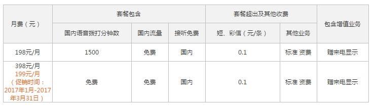 联通4G冰激凌套餐.jpg