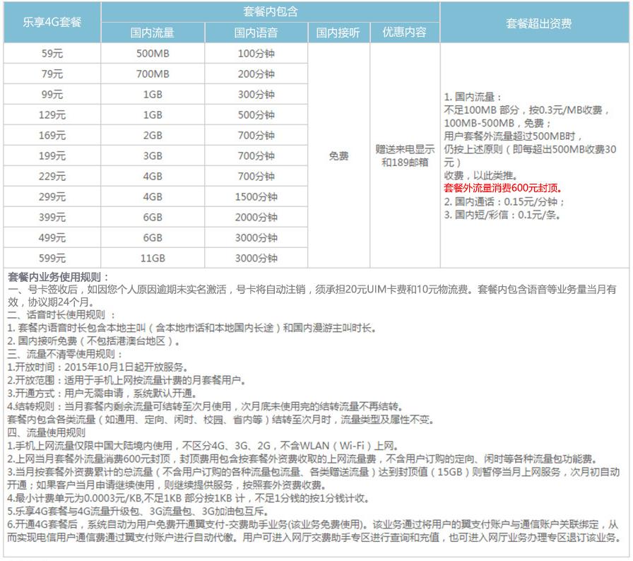 南京电信乐享4G套餐.png