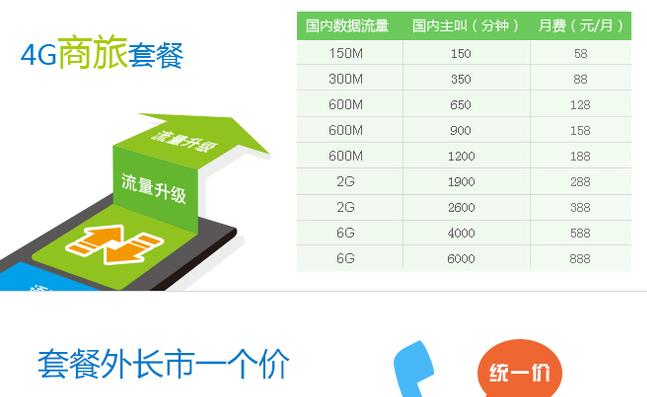 资阳移动4G商旅套餐.png