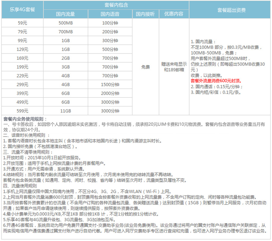 徐州电信乐享4G套餐.png