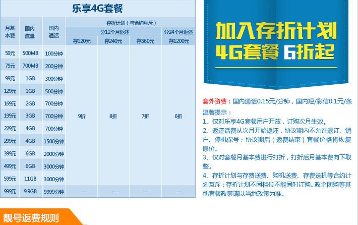 衡阳电信资费套餐4 (1).png
