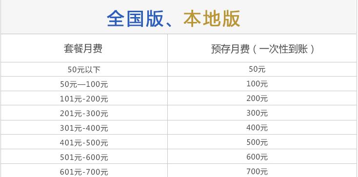 沈阳联通4G组合套餐