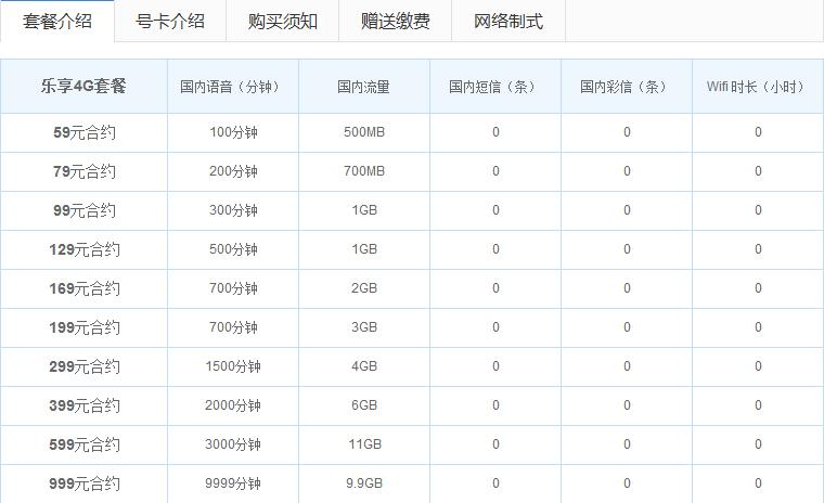 湘西电信资费套餐4 (2).png