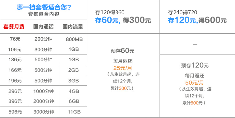 株洲联通套餐1.png