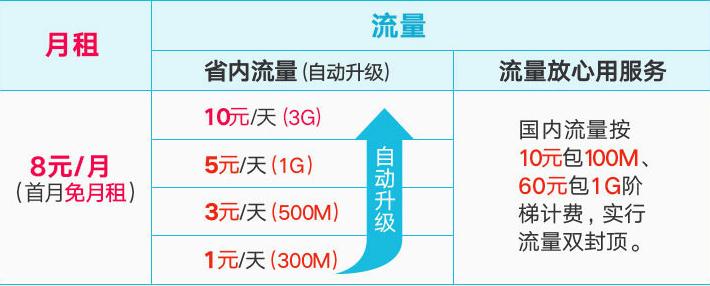 益阳联通套餐3.png