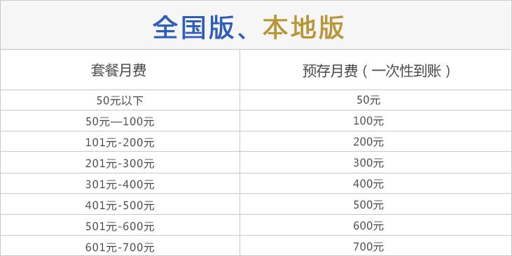 益阳联通套餐2.png