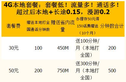 福州4G联通沃30.50资费