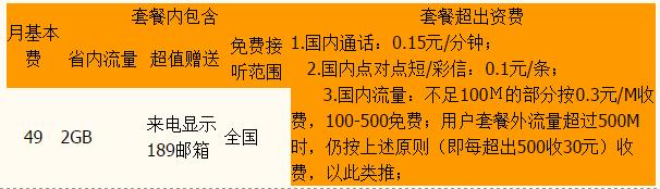 三明飞Young4G纯流量云卡资费