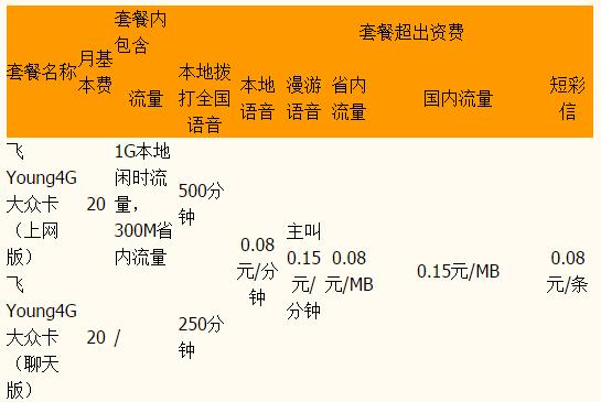 福州飞Young4G大众卡资费