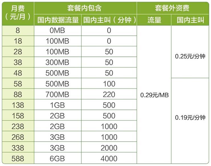 晋城移动4G飞享套餐.jpg
