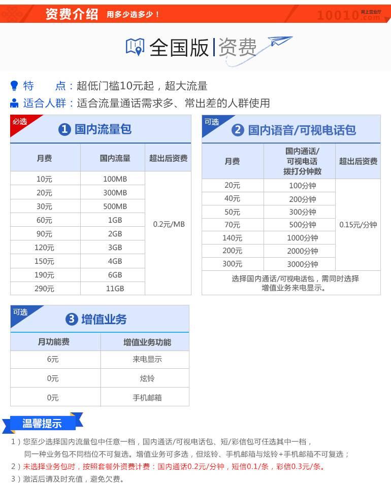 朔州联通组合套餐.jpg