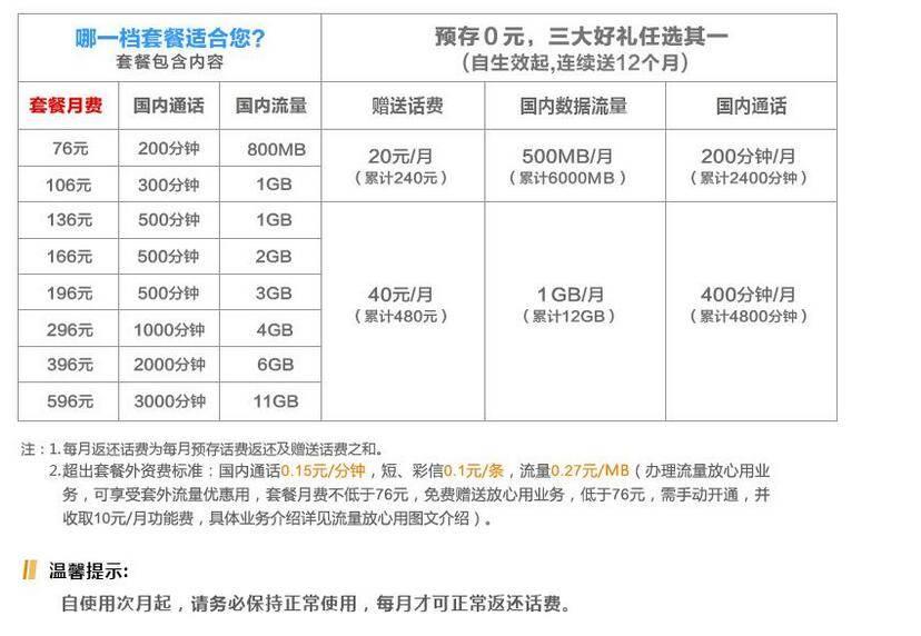 牡丹江联通4G全国套餐资费