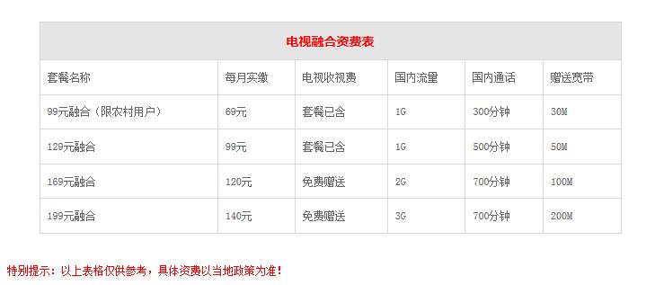 河南 电信 电视4K高清.png