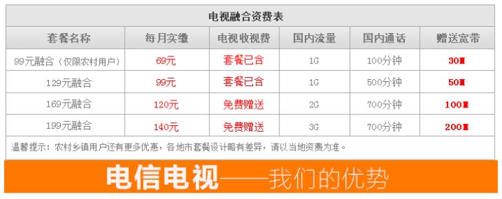 河南 电视 融合资费表.png