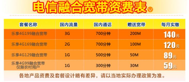 电信融合宽带资费.png