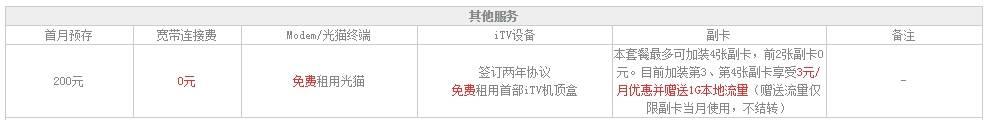 安徽芜湖电信 爱家129套餐222.jpg