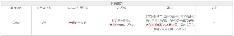 安徽蚌埠电信宽带 爱家99套餐222.jpg
