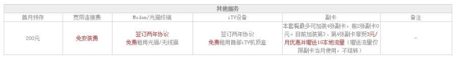 安徽蚌埠电信宽带 爱家169套餐222.jpg