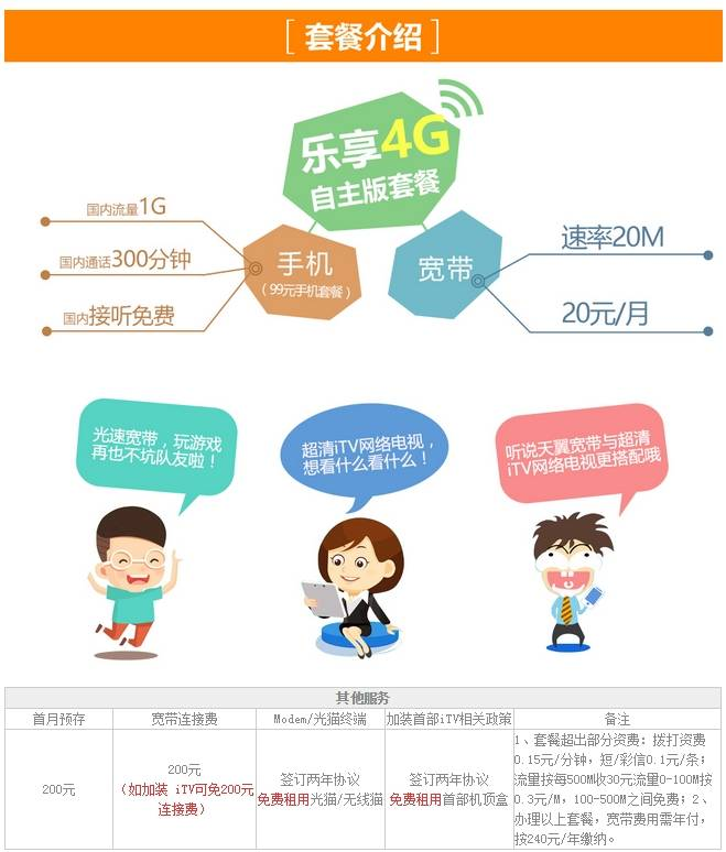 安徽蚌埠电信宽带 乐享4G 99元套餐+20M宽带222.jpg