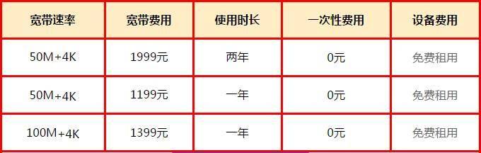 宜昌电信宽带