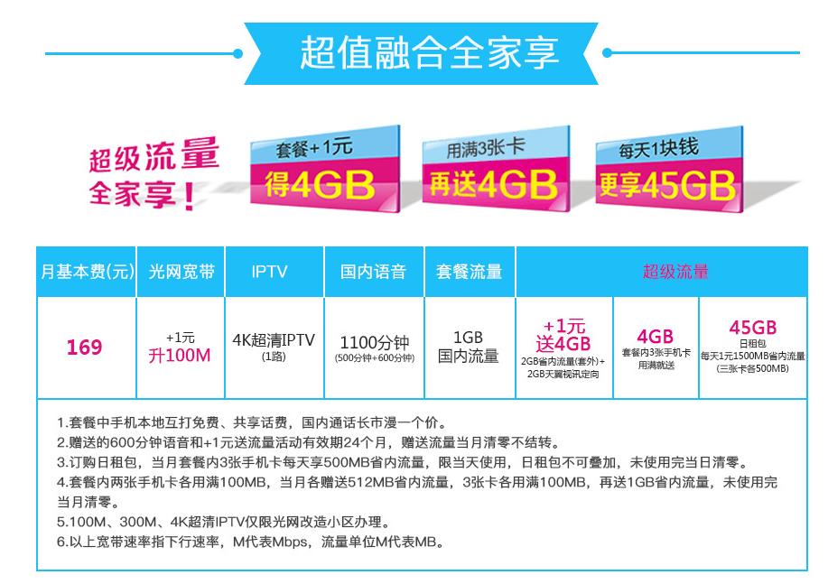 西安4G融合光宽169套餐资费详情.png