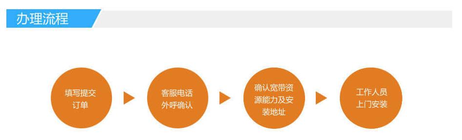 西安单宽50M办理流程.png