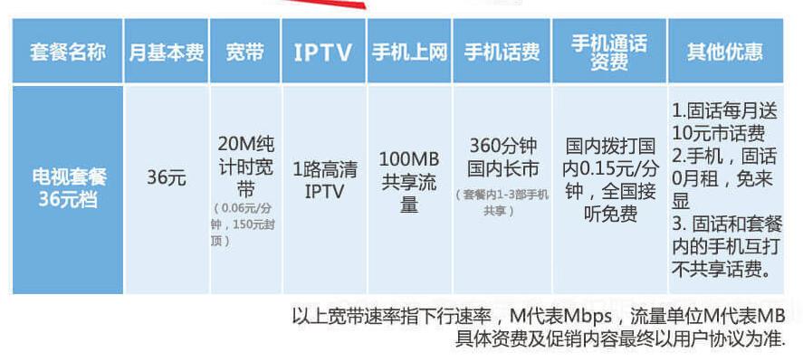 铜川天翼高清IPTV融合套餐36元档详情.png