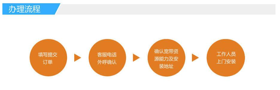 延安单宽100M办理流程.png