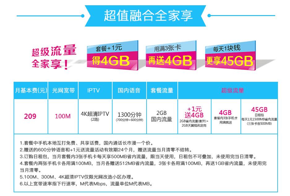 汉中4G融合光宽209套餐资费详情.png