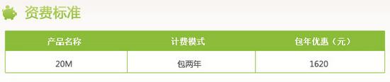 贵州 移动宽带资费 20M.png