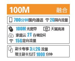 大庆宽带资费100M融合套餐79档资费详情.png