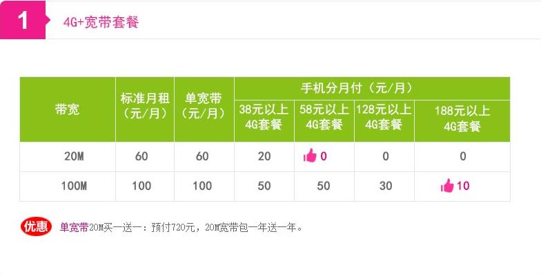 广州移动宽带资费1.png