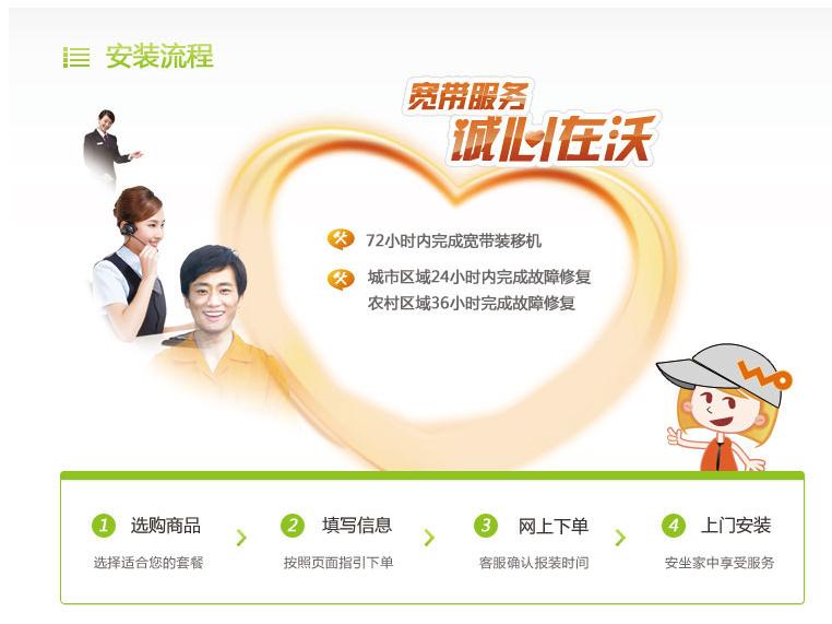 哈尔滨 家庭宽带 100元包月不限时 安装流程.png
